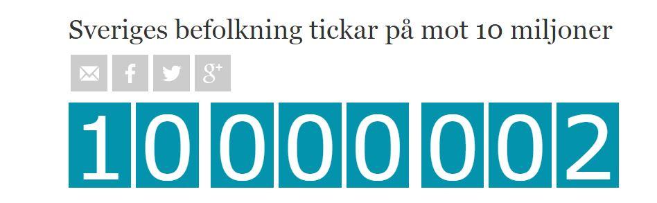 Wie Viel Einwohner Hat Schweden