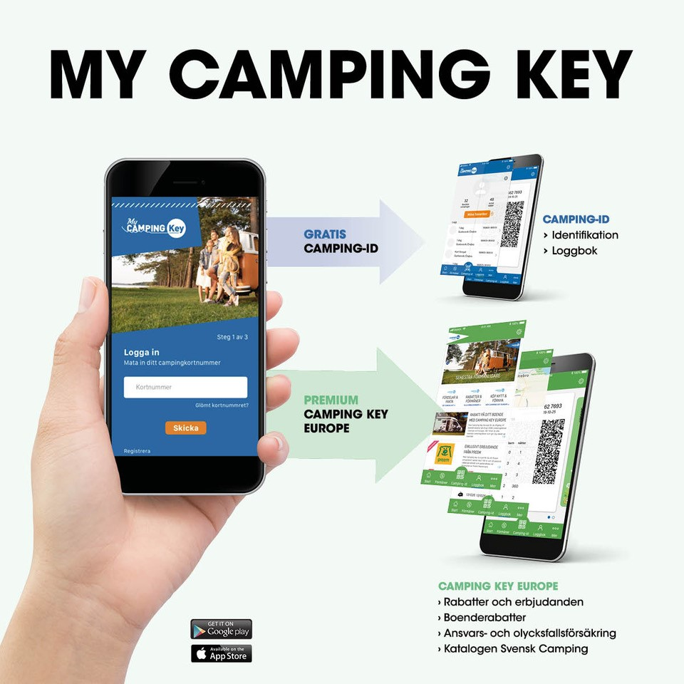 Schweden Karte Pdf.Campingkarte In Schweden Und Die Neue Camping Id